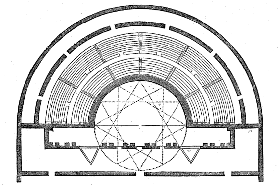 Theater, courtesy of http://en.wikipedia.org/wiki/Roman_theatre_(structure)#/media/File:Plan_Romeins_theater.gif